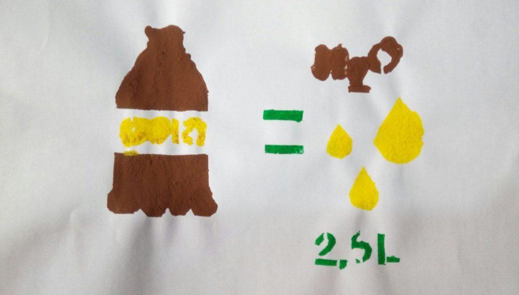 Cola = 2,5 l Wasserverbrauch